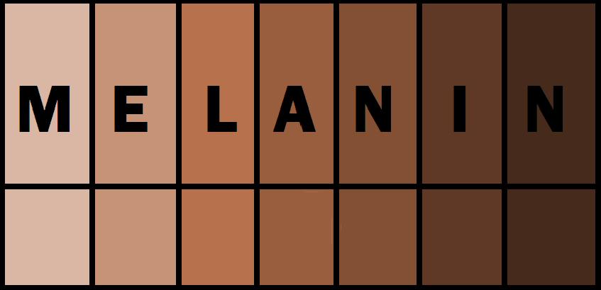 Làm trắng da theo cơ chế ức chế melanin là như thế nào?